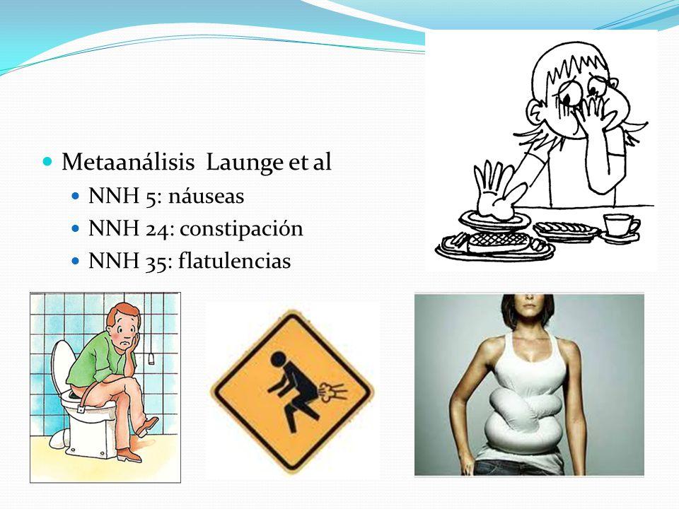 Metaanálisis Launge et al NNH 5: náuseas NNH 24: constipación NNH 35: flatulencias