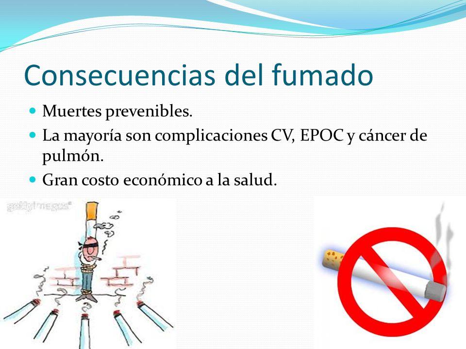 Consecuencias del fumado Muertes prevenibles. La mayoría son complicaciones CV, EPOC y cáncer de pulmón. Gran costo económico a la salud.
