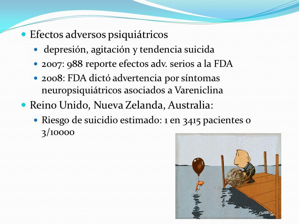 Efectos adversos psiquiátricos depresión, agitación y tendencia suicida 2007: 988 reporte efectos adv. serios a la FDA 2008: FDA dictó advertencia por