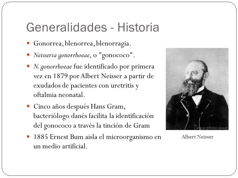 Generalidades - Historia Gonorrea, blenorrea, blenorragia. Neisseria gonorrhoeae, o