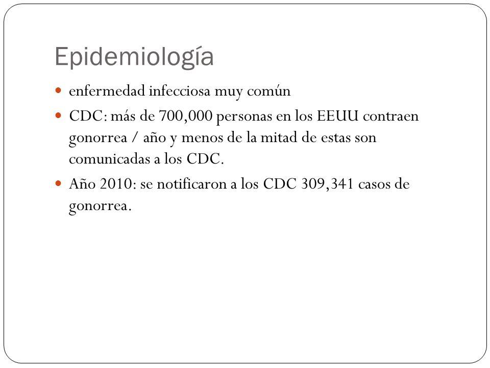 Epidemiología enfermedad infecciosa muy común CDC: más de 700,000 personas en los EEUU contraen gonorrea / año y menos de la mitad de estas son comuni