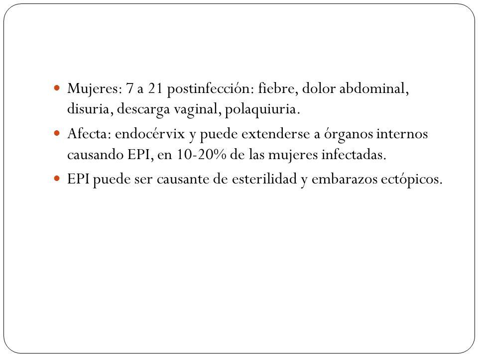 Mujeres: 7 a 21 postinfección: fiebre, dolor abdominal, disuria, descarga vaginal, polaquiuria. Afecta: endocérvix y puede extenderse a órganos intern
