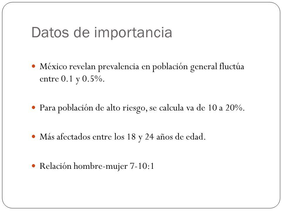 Datos de importancia México revelan prevalencia en población general fluctúa entre 0.1 y 0.5%. Para población de alto riesgo, se calcula va de 10 a 20
