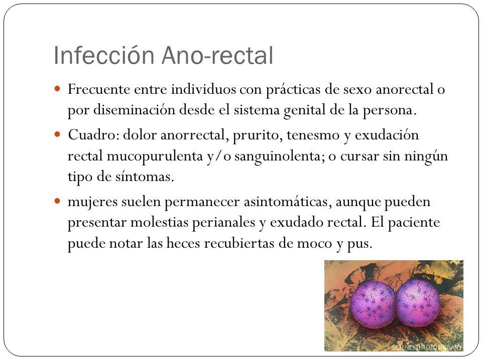 Infección Ano-rectal Frecuente entre individuos con prácticas de sexo anorectal o por diseminación desde el sistema genital de la persona. Cuadro: dol