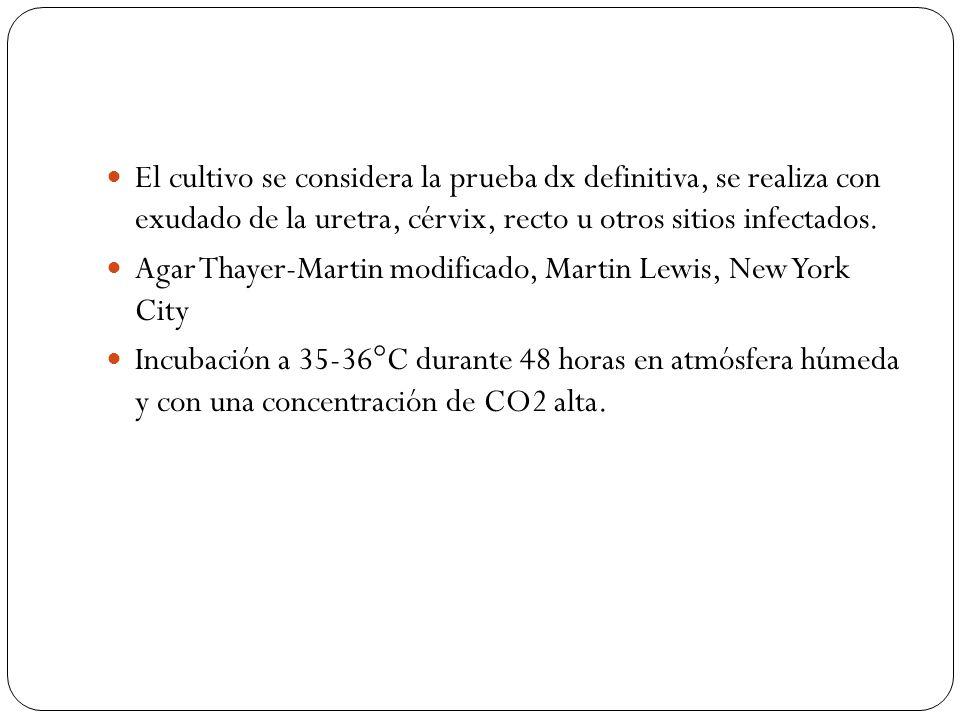El cultivo se considera la prueba dx definitiva, se realiza con exudado de la uretra, cérvix, recto u otros sitios infectados. Agar Thayer-Martin modi