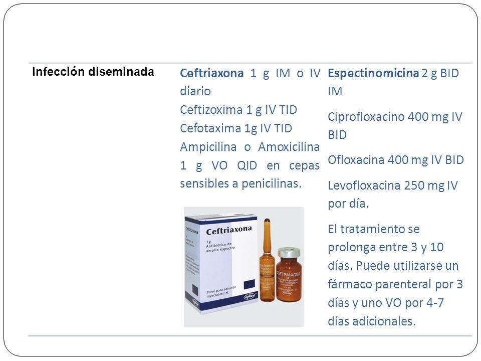 Infección diseminada Ceftriaxona 1 g IM o IV diario Ceftizoxima 1 g IV TID Cefotaxima 1g IV TID Ampicilina o Amoxicilina 1 g VO QID en cepas sensibles