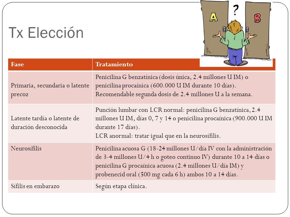 Tx Elección FaseTratamiento Primaria, secundaria o latente precoz Penicilina G benzatínica (dosis única, 2.4 millones U IM) o penicilina procaínica (6