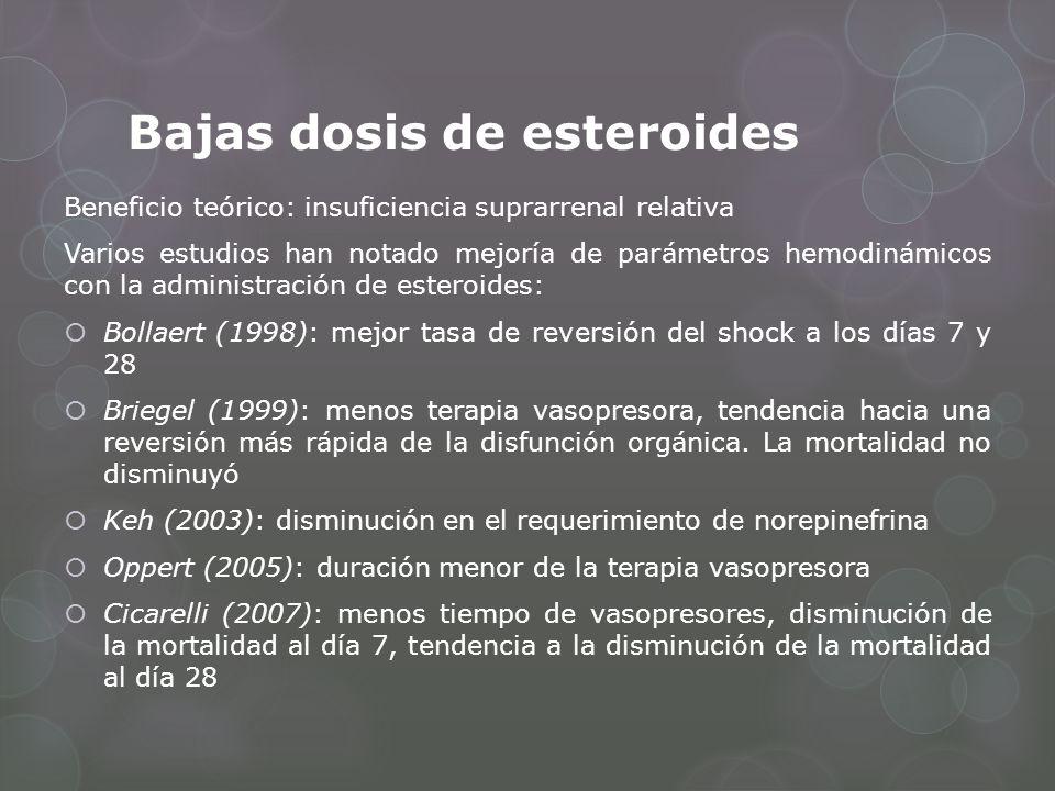 Bajas dosis de esteroides Beneficio teórico: insuficiencia suprarrenal relativa Varios estudios han notado mejoría de parámetros hemodinámicos con la administración de esteroides: Bollaert (1998): mejor tasa de reversión del shock a los días 7 y 28 Briegel (1999): menos terapia vasopresora, tendencia hacia una reversión más rápida de la disfunción orgánica.