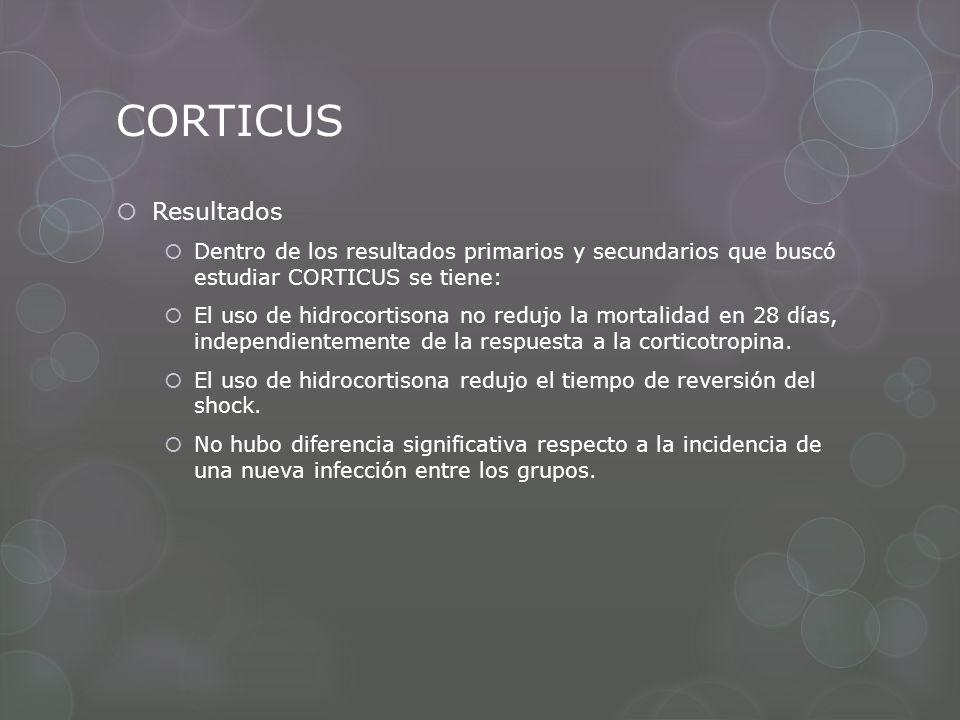 CORTICUS Resultados Dentro de los resultados primarios y secundarios que buscó estudiar CORTICUS se tiene: El uso de hidrocortisona no redujo la mortalidad en 28 días, independientemente de la respuesta a la corticotropina.