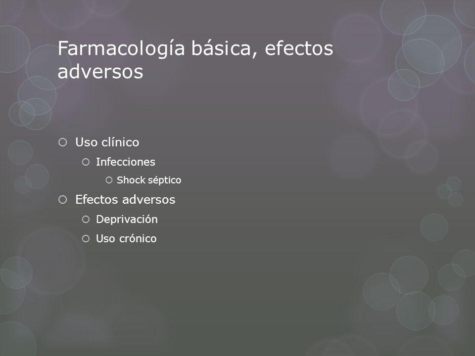 Farmacología básica, efectos adversos Uso clínico Infecciones Shock séptico Efectos adversos Deprivación Uso crónico