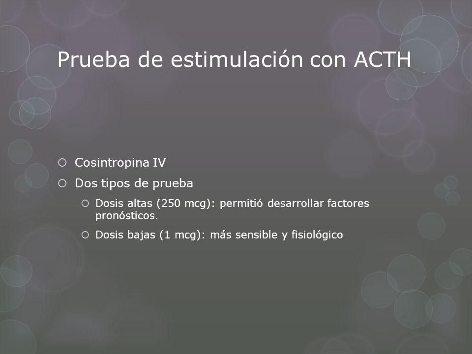 Cosintropina IV Dos tipos de prueba Dosis altas (250 mcg): permitió desarrollar factores pronósticos. Dosis bajas (1 mcg): más sensible y fisiológico