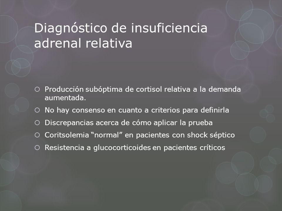 Diagnóstico de insuficiencia adrenal relativa Producción subóptima de cortisol relativa a la demanda aumentada. No hay consenso en cuanto a criterios