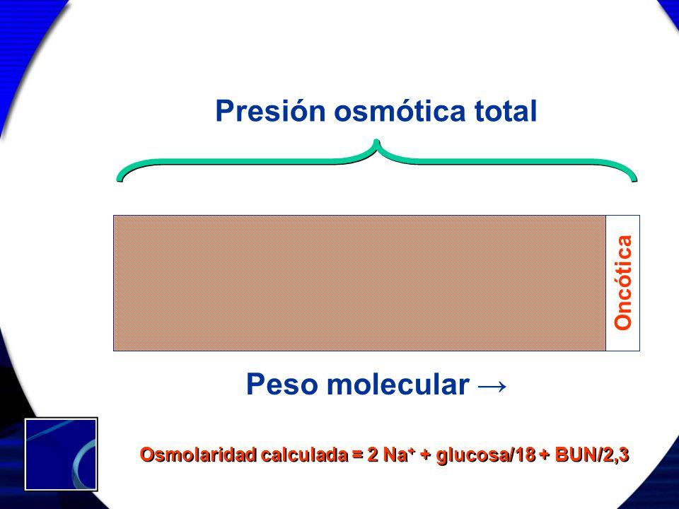 Presión osmótica total Peso molecular Oncótica Osmolaridad calculada = 2 Na + + glucosa/18 + BUN/2,3 Osmolaridad calculada = 2 Na + + glucosa/18 + BUN