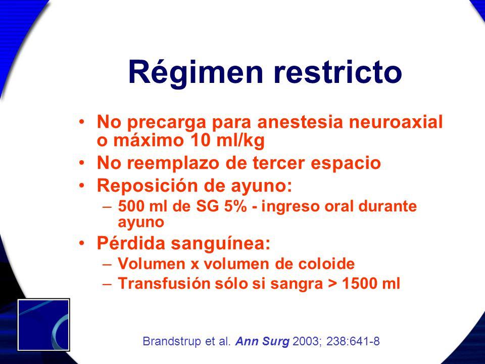 Régimen restricto No precarga para anestesia neuroaxial o máximo 10 ml/kg No reemplazo de tercer espacio Reposición de ayuno: –500 ml de SG 5% - ingre