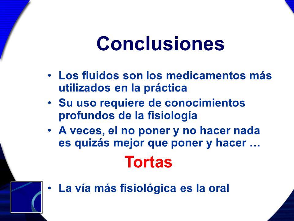 Conclusiones Los fluidos son los medicamentos más utilizados en la práctica Su uso requiere de conocimientos profundos de la fisiología A veces, el no