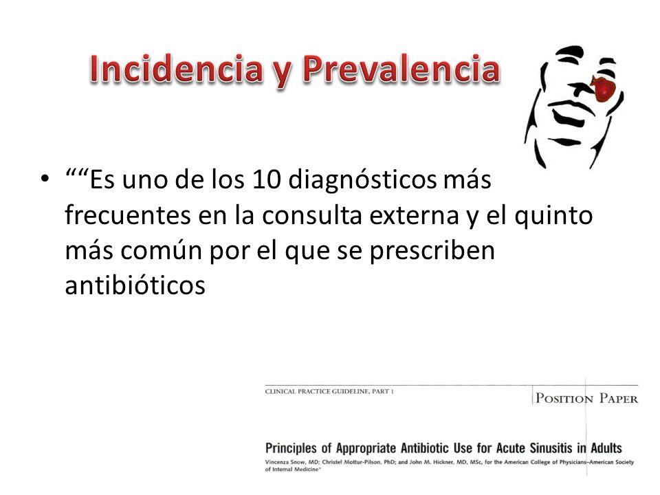Es uno de los 10 diagnósticos más frecuentes en la consulta externa y el quinto más común por el que se prescriben antibióticos