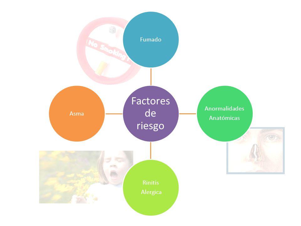 Factores de riesgo Fumado Anormalidades Anatómicas Rinitis Alergica Asma