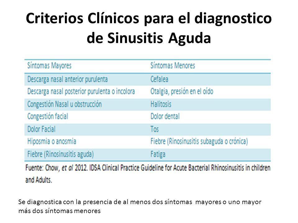Criterios Clínicos para el diagnostico de Sinusitis Aguda Se diagnostica con la presencia de al menos dos síntomas mayores o uno mayor más dos síntomas menores