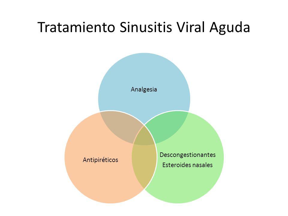 Tratamiento Sinusitis Viral Aguda Analgesia Descongestionantes Esteroides nasales Antipiréticos