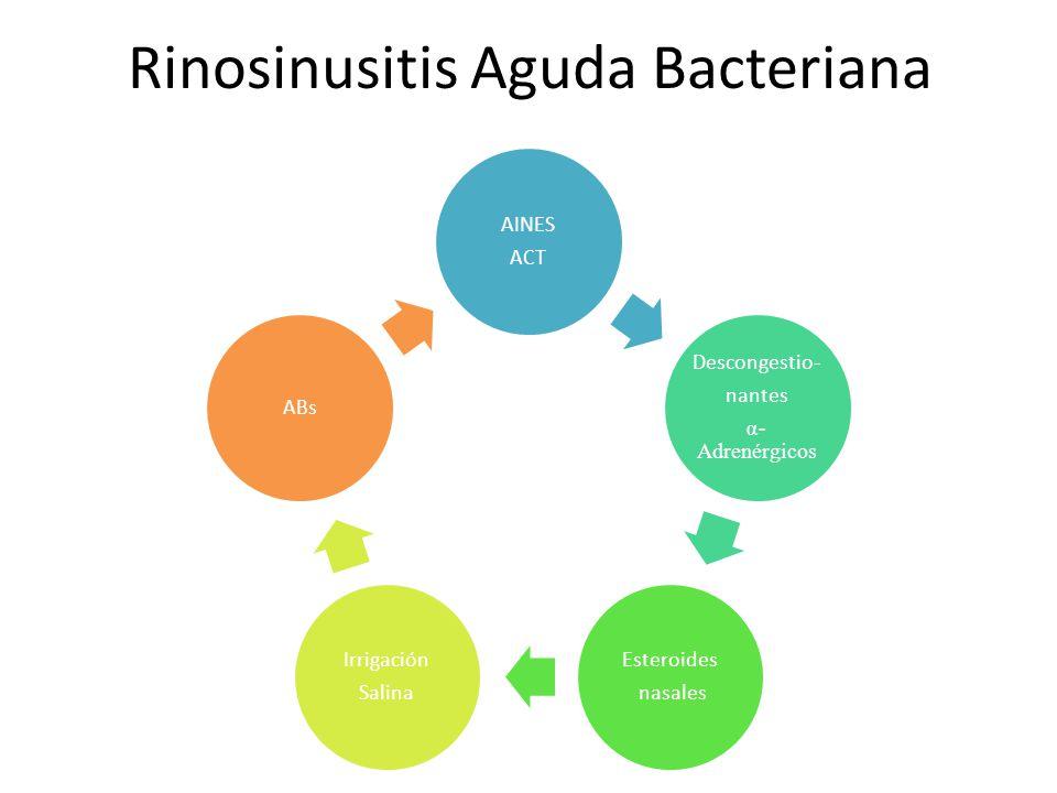 Rinosinusitis Aguda Bacteriana AINES ACT Descongestio- nantes α- Adrenérgicos Esteroides nasales Irrigación Salina ABs