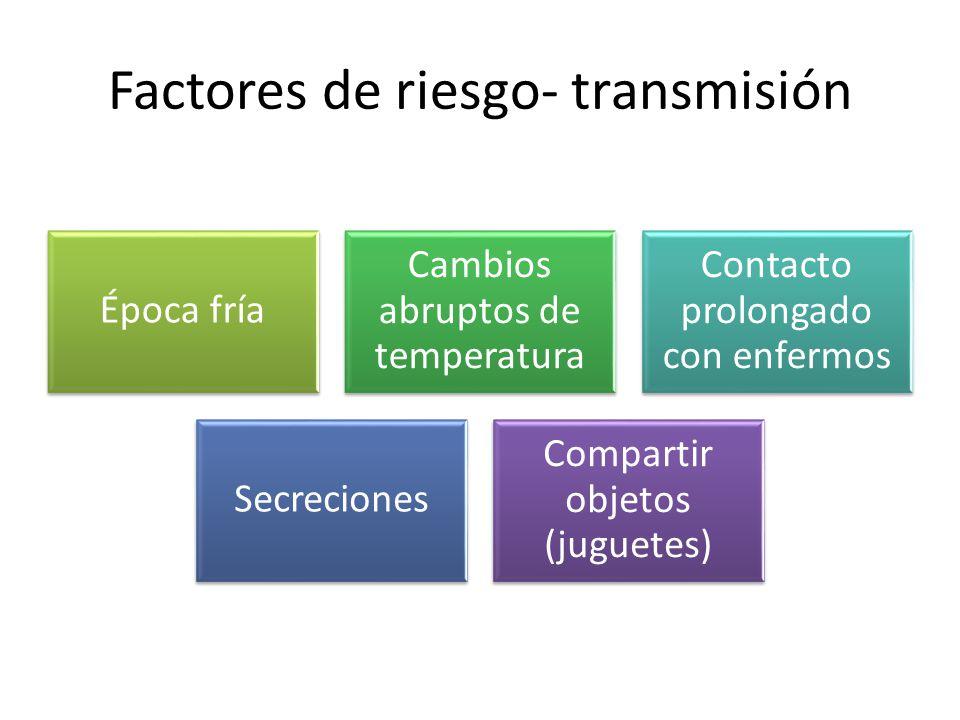 Factores de riesgo- transmisión Época fría Cambios abruptos de temperatura Contacto prolongado con enfermos Secreciones Compartir objetos (juguetes)