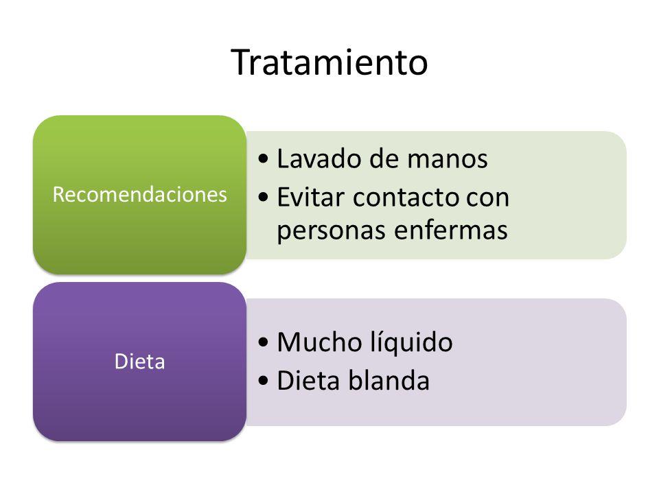 Tratamiento Lavado de manos Evitar contacto con personas enfermas Recomendaciones Mucho líquido Dieta blanda Dieta
