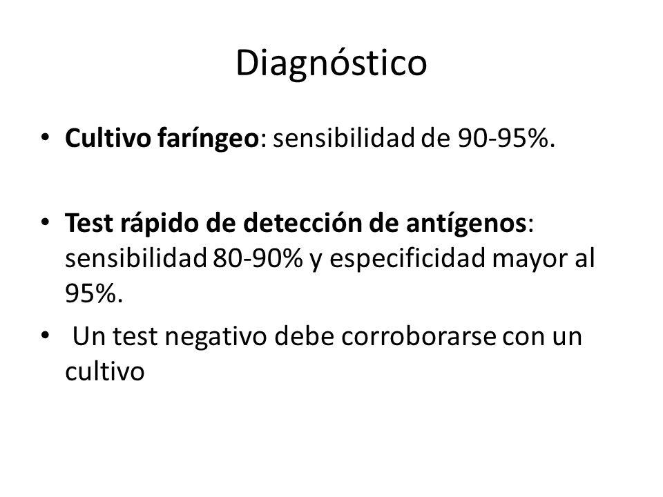 Diagnóstico Cultivo faríngeo: sensibilidad de 90-95%.