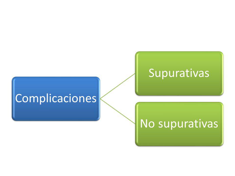 ComplicacionesSupurativasNo supurativas