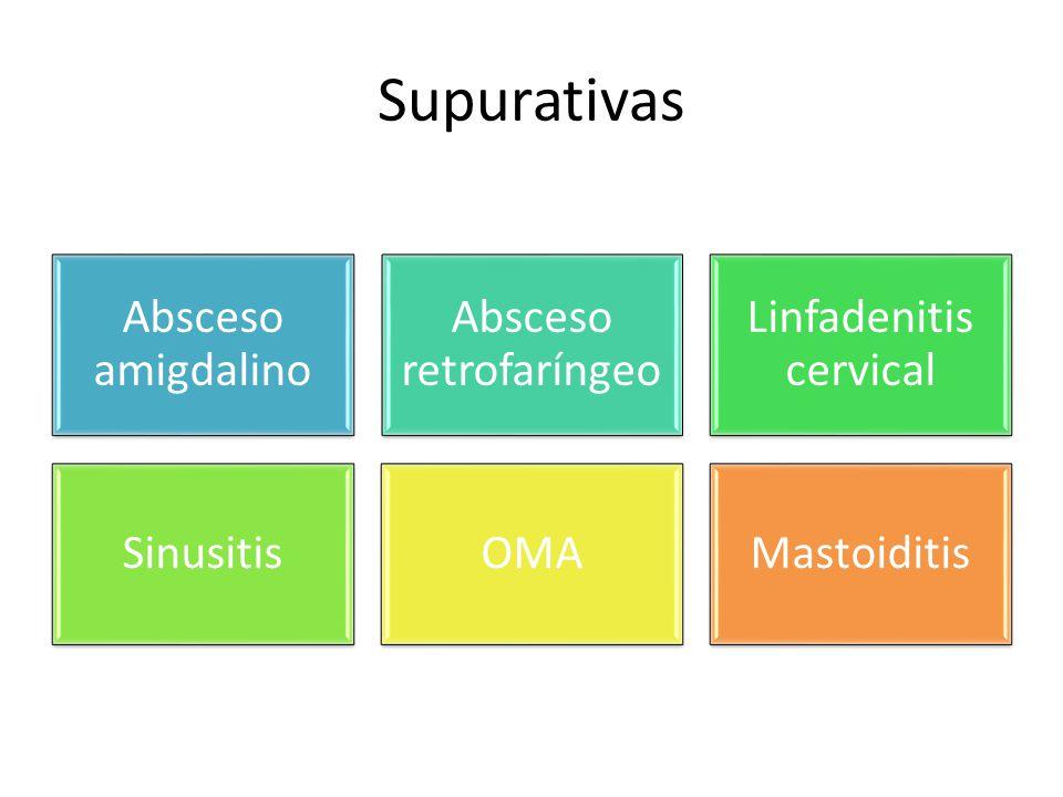 Supurativas Absceso amigdalino Absceso retrofaríngeo Linfadenitis cervical SinusitisOMAMastoiditis