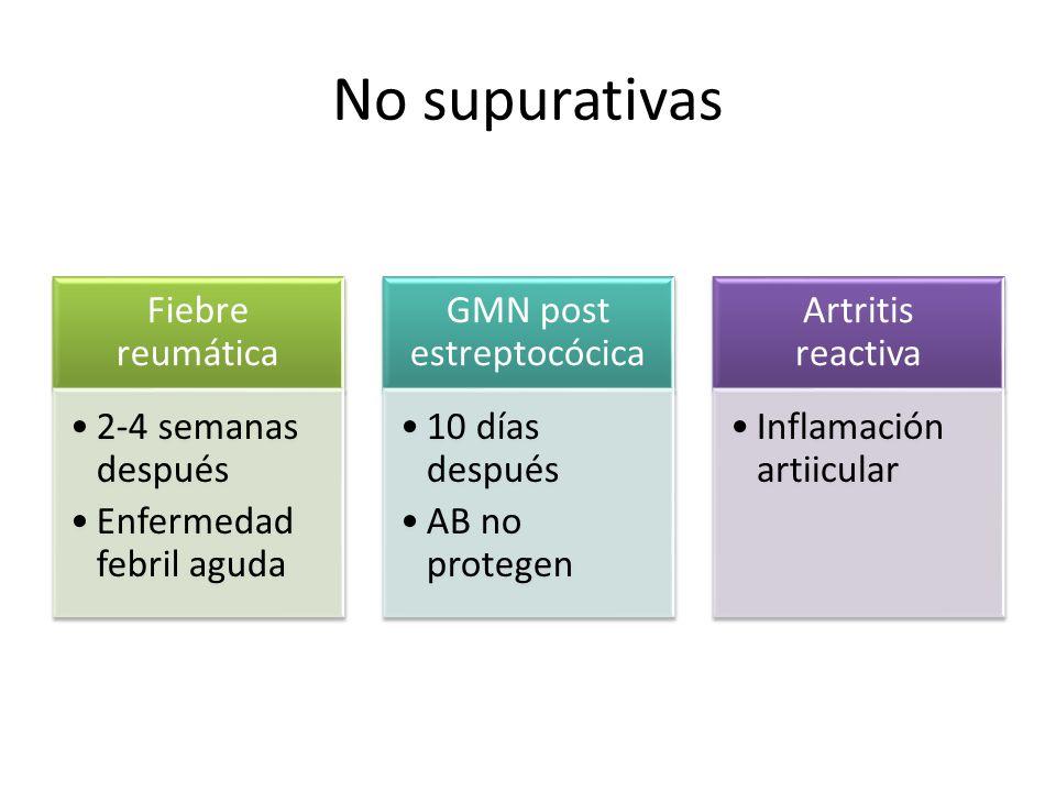 No supurativas Fiebre reumática 2-4 semanas después Enfermedad febril aguda GMN post estreptocócica 10 días después AB no protegen Artritis reactiva Inflamación artiicular