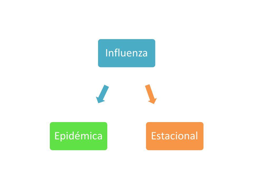 FAAViral Mayoría (~85%) Bacteriana 15-55% SBHA