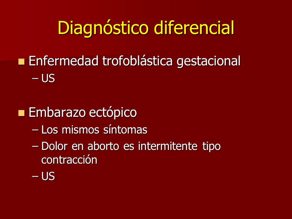 Diagnóstico diferencial Enfermedad trofoblástica gestacional Enfermedad trofoblástica gestacional –US Embarazo ectópico Embarazo ectópico –Los mismos