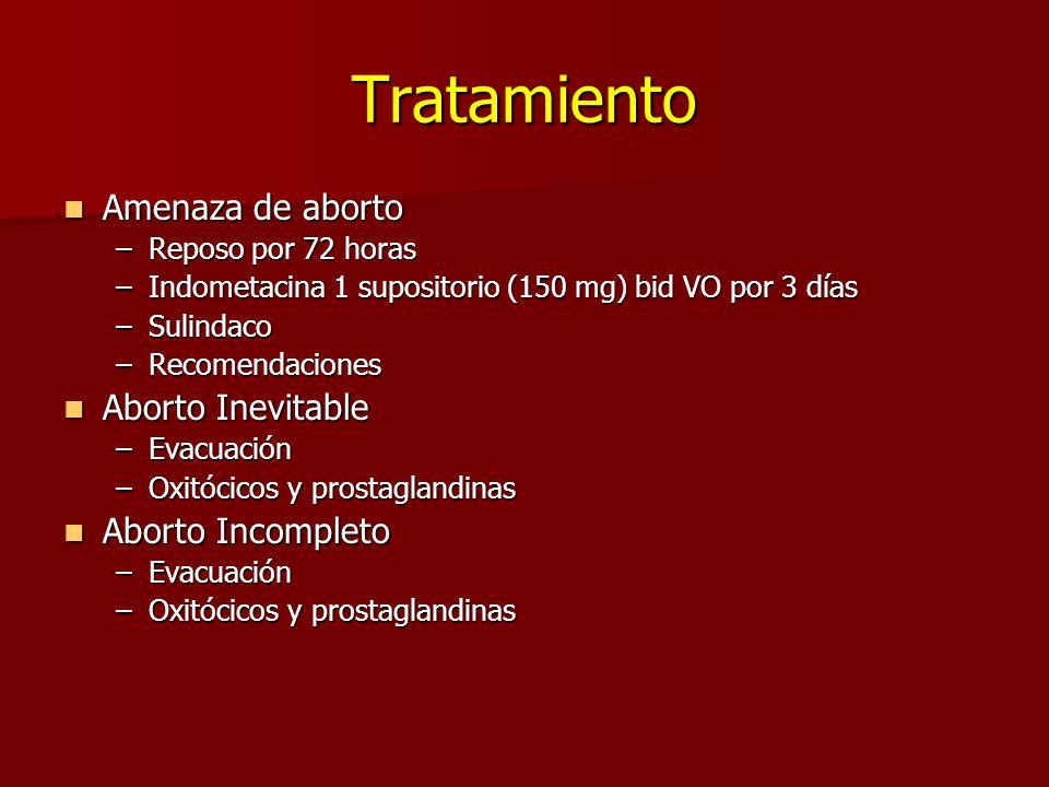 Tratamiento Amenaza de aborto Amenaza de aborto –Reposo por 72 horas –Indometacina 1 supositorio (150 mg) bid VO por 3 días –Sulindaco –Recomendacione