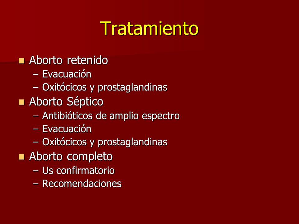 Tratamiento Aborto retenido Aborto retenido –Evacuación –Oxitócicos y prostaglandinas Aborto Séptico Aborto Séptico –Antibióticos de amplio espectro –