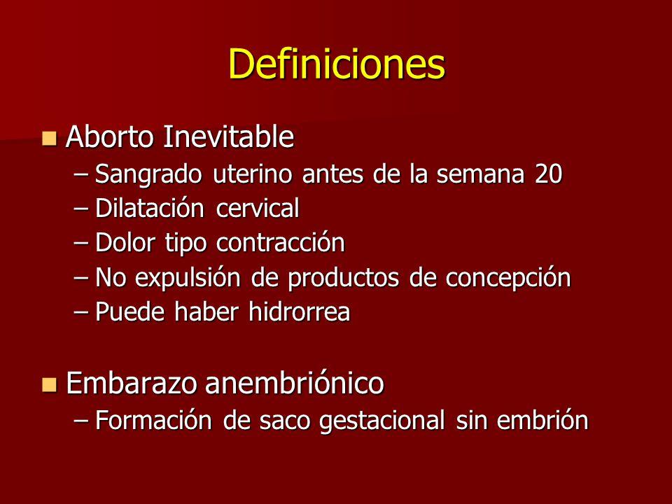 Definiciones Aborto Inevitable Aborto Inevitable –Sangrado uterino antes de la semana 20 –Dilatación cervical –Dolor tipo contracción –No expulsión de