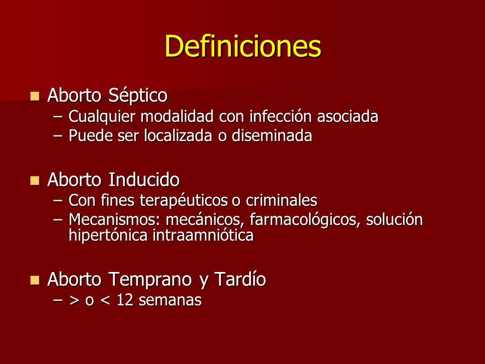 Definiciones Aborto Séptico Aborto Séptico –Cualquier modalidad con infección asociada –Puede ser localizada o diseminada Aborto Inducido Aborto Induc