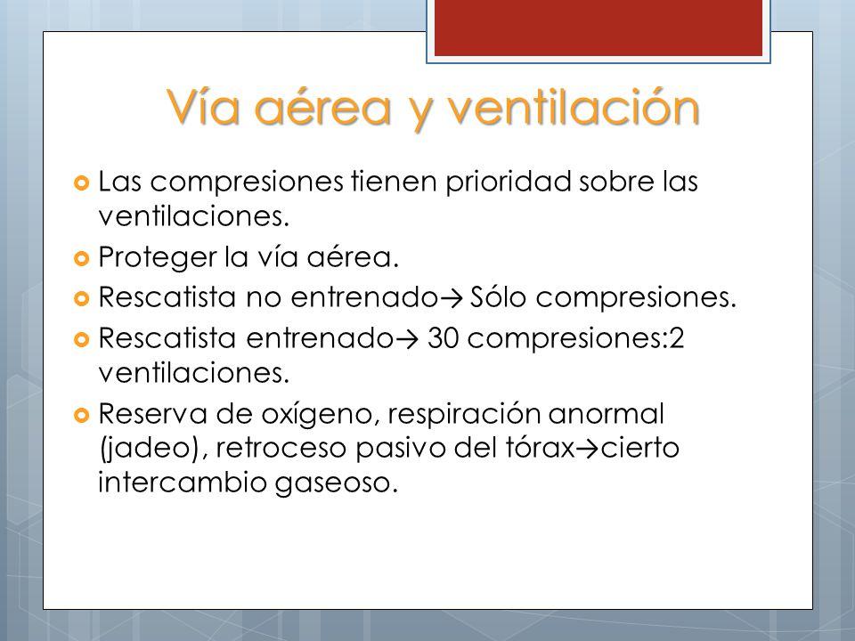 Vía aérea y ventilación Las compresiones tienen prioridad sobre las ventilaciones. Proteger la vía aérea. Rescatista no entrenado Sólo compresiones. R