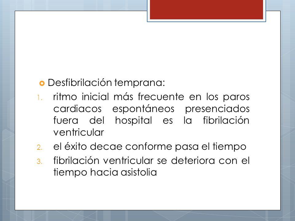 Desfibrilación temprana: 1. ritmo inicial más frecuente en los paros cardiacos espontáneos presenciados fuera del hospital es la fibrilación ventricul