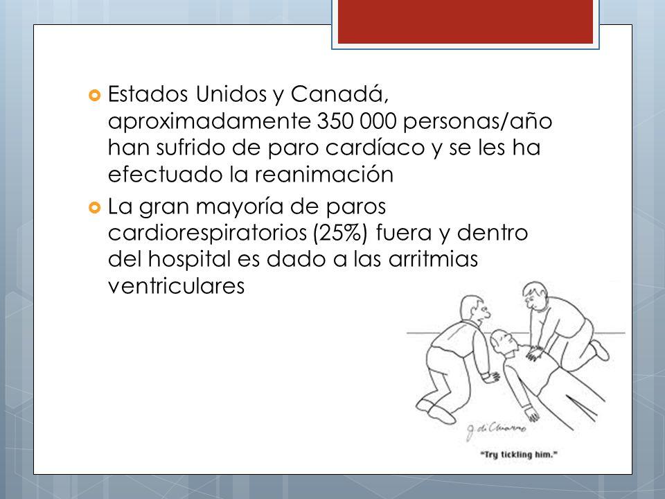 Estados Unidos y Canadá, aproximadamente 350 000 personas/año han sufrido de paro cardíaco y se les ha efectuado la reanimación La gran mayoría de paros cardiorespiratorios (25%) fuera y dentro del hospital es dado a las arritmias ventriculares