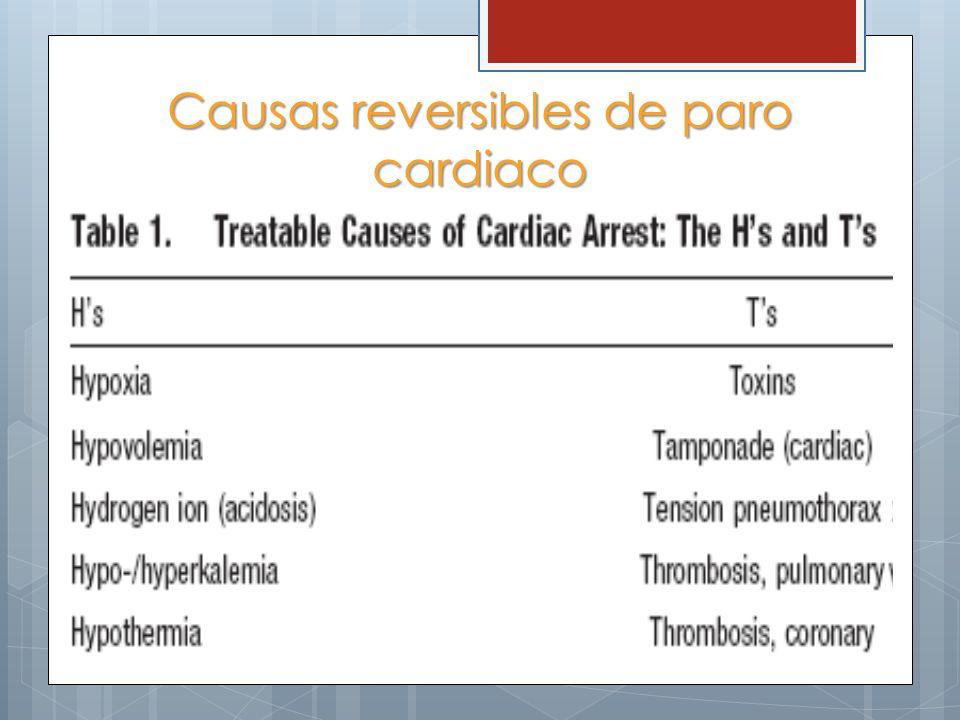 Causas reversibles de paro cardiaco 5 Hs y 5 Ts