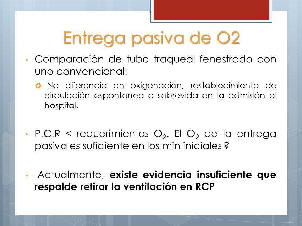Entrega pasiva de O2 Comparación de tubo traqueal fenestrado con uno convencional: No diferencia en oxigenación, restablecimiento de circulación espontanea o sobrevida en la admisión al hospital.