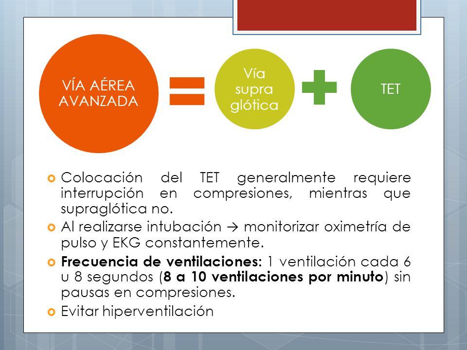 Colocación del TET generalmente requiere interrupción en compresiones, mientras que supraglótica no. Al realizarse intubación monitorizar oximetría de
