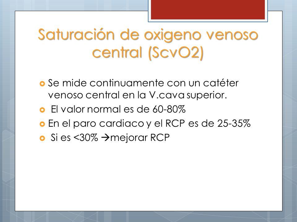 Saturación de oxigeno venoso central (ScvO2) Se mide continuamente con un catéter venoso central en la V.cava superior. El valor normal es de 60-80% E