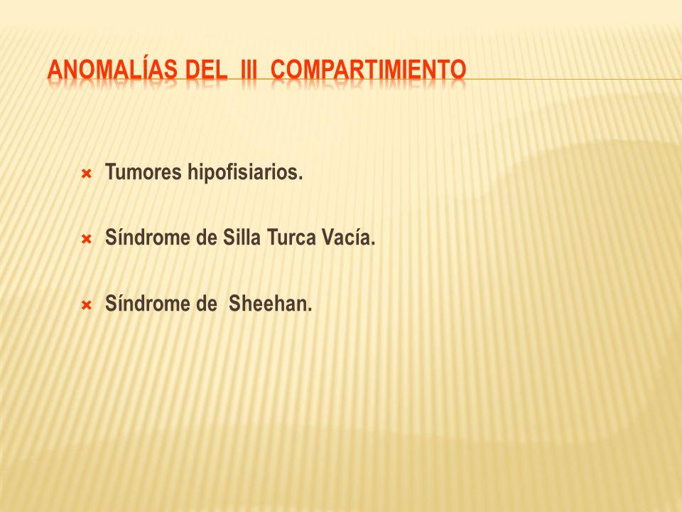 Tumores hipofisiarios. Síndrome de Silla Turca Vacía. Síndrome de Sheehan.