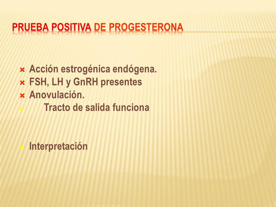 Acción estrogénica endógena. FSH, LH y GnRH presentes Anovulación. Tracto de salida funciona Interpretación