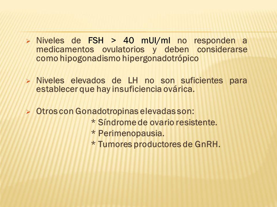 Niveles de FSH > 40 mUI/ml no responden a medicamentos ovulatorios y deben considerarse como hipogonadismo hipergonadotrópico Niveles elevados de LH n