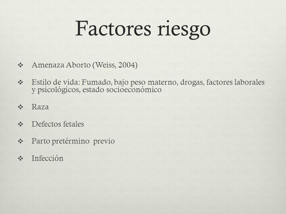 Factores riesgo Amenaza Aborto (Weiss, 2004) Estilo de vida: Fumado, bajo peso materno, drogas, factores laborales y psicológicos, estado socioeconómico Raza Defectos fetales Parto pretérmino previo Infección