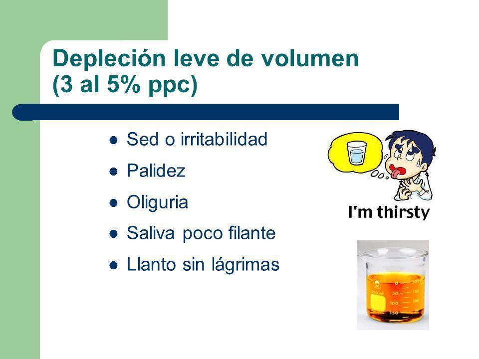 Depleción leve de volumen (3 al 5% ppc) Sed o irritabilidad Palidez Oliguria Saliva poco filante Llanto sin lágrimas