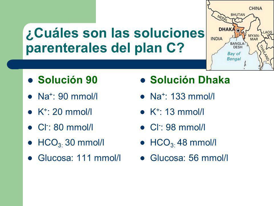 ¿Cuáles son las soluciones parenterales del plan C? Solución 90 Na + : 90 mmol/l K + : 20 mmol/l Cl - : 80 mmol/l HCO 3: 30 mmol/l Glucosa: 111 mmol/l