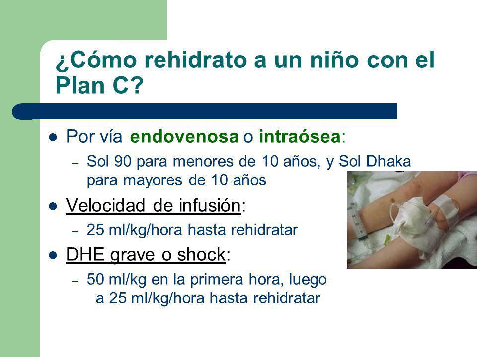 ¿Cómo rehidrato a un niño con el Plan C? Por vía endovenosa o intraósea: – Sol 90 para menores de 10 años, y Sol Dhaka para mayores de 10 años Velocid